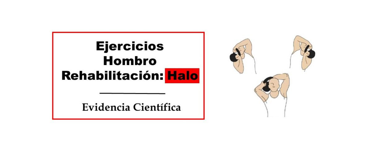 Ejercicios Hombro Rehabilitacion