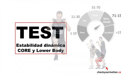Test de Estabilidad Dinámica del Core