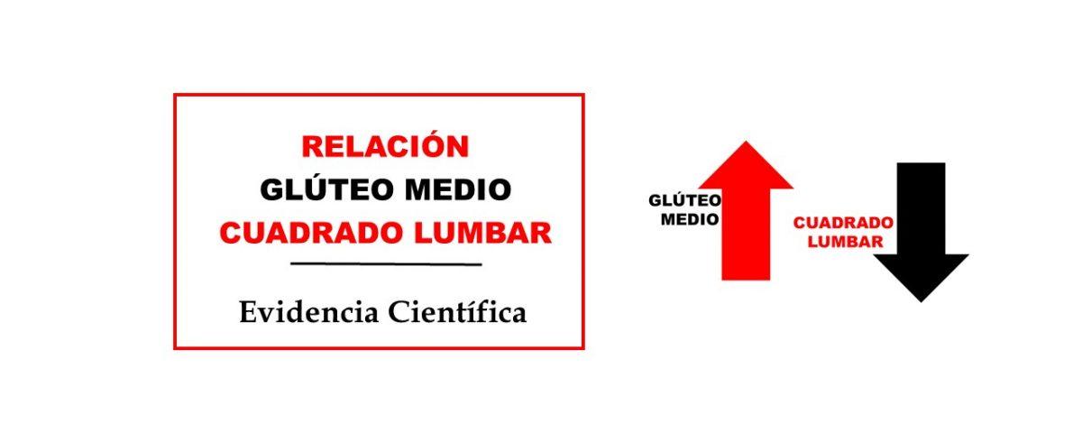 Relación de activación glúteo medio y cuadrado lumbar