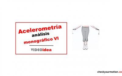 Investigación COMBA: Acelerometría análisis monográfico VI